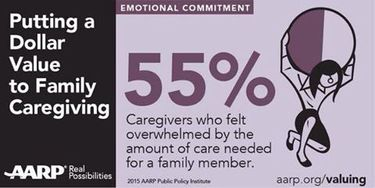 America Entering the 'Golden Age of Caregiving'