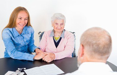 Diagnosis Dementia – Now What?