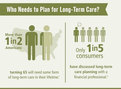Skilled Long-Term Care Costs Now Over $100k a Year