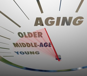 US Census – America Getting Older